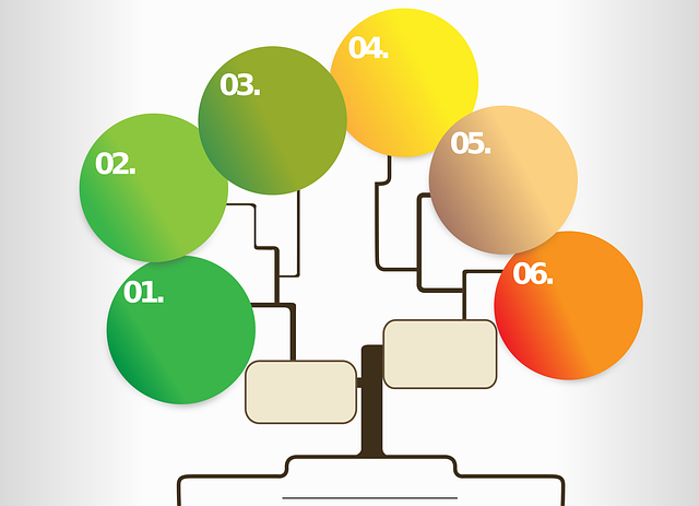 family video tree template